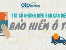 Bảo hiểm ô tô là gì? Những lưu ý quan trọng cần nhớ